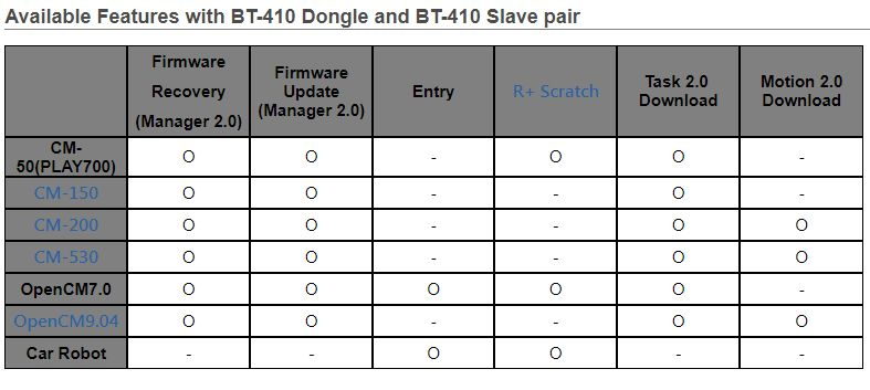 bt410-dongle-feature-787-353